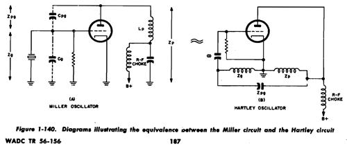 miller oscillator with cricuit